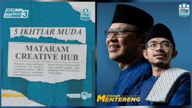 Photo of MUDA Gagas Creative Hub untuk Kota Mataram Mentereng