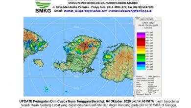 Photo of Kecepatan Angin di NTB Tinggi, Stamet BMKG ZAM Imbau Masyarakat Waspada