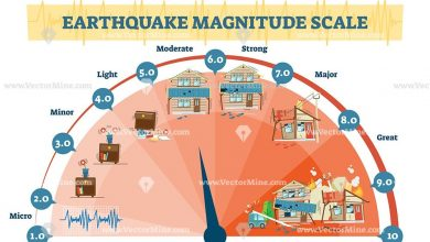 Photo of BMKG Mataram Luruskan Informasi Gempa Capai 8,8 Magnitudo Ancam Pulau Bali dan Nusa Tenggara