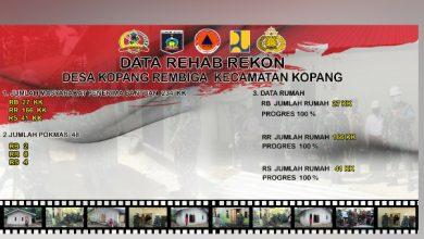 Photo of Kodim Loteng Inisiasi Akses Keterbukaan Publik Data Penerima Dana Stimulan Rehab Rekon