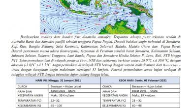 Photo of BMKG : Potensi Curah Hujan Tinggi akan Terjadi di Lombok, Waspada!