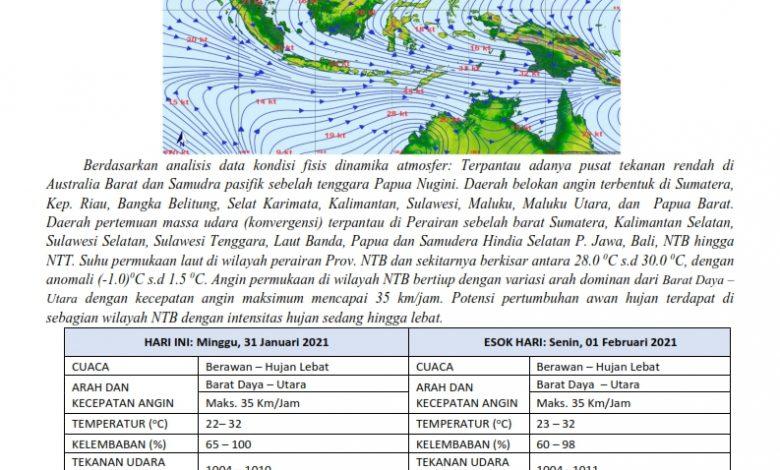 BMKG Potensi Curah Hujan Tinggi akan Terjadi di Lombok Waspada