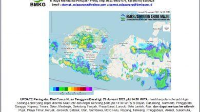 Photo of Fisis Dinamika Atmosfer, Tiga Hari Kedepan Angin Kencang akan terjadi di Wilayah NTB